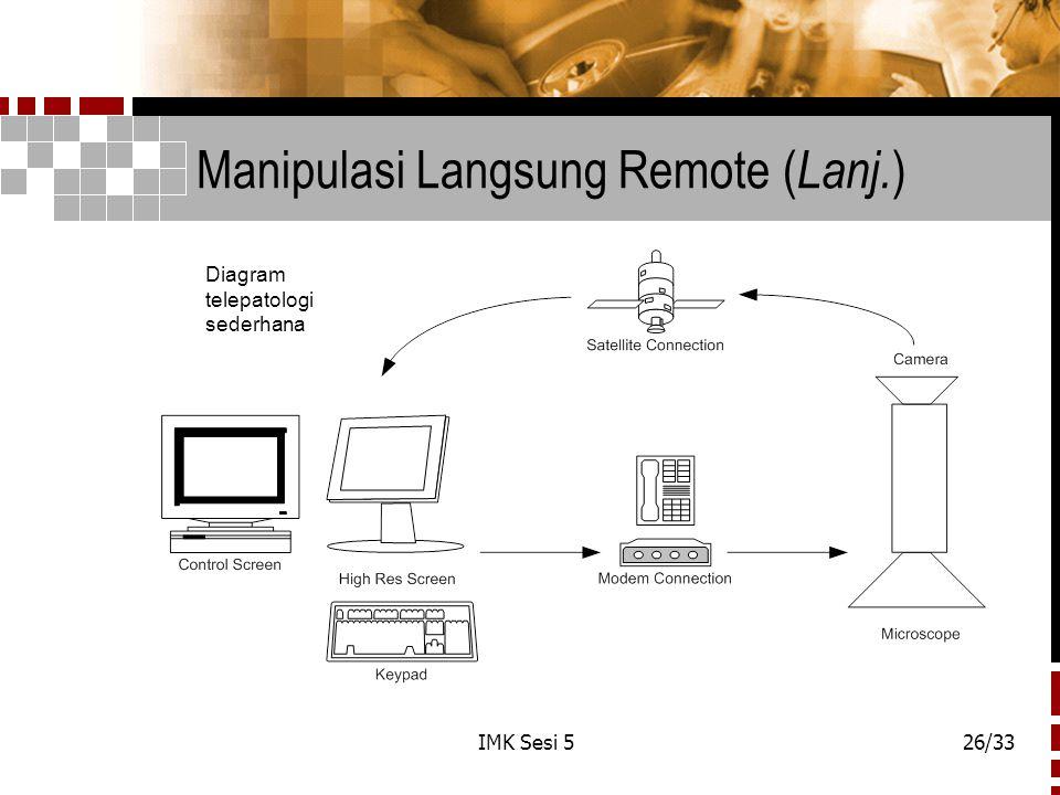 IMK Sesi 526/33 Manipulasi Langsung Remote ( Lanj. ) Diagram telepatologi sederhana