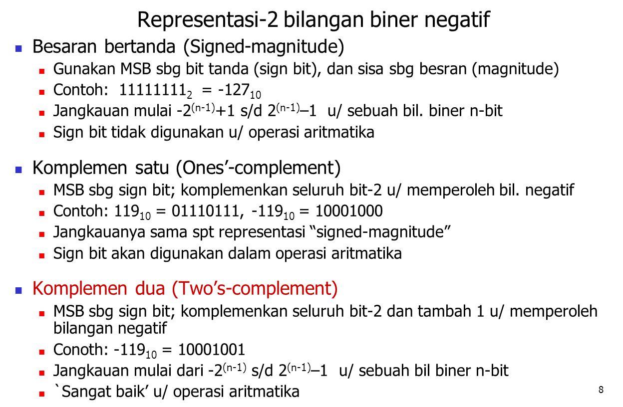 8 Representasi-2 bilangan biner negatif Besaran bertanda (Signed-magnitude) Gunakan MSB sbg bit tanda (sign bit), dan sisa sbg besran (magnitude) Cont