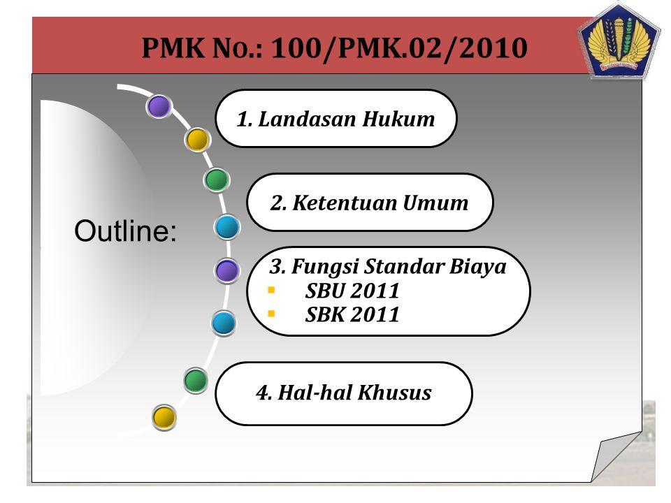 PMK N O.: 100/PMK.02/2010 2. Ketentuan Umum 1. Landasan Hukum 4. Hal-hal Khusus Outline: 3. Fungsi Standar Biaya  SBU 2011  SBK 2011