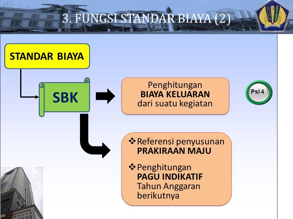 3. FUNGSI STANDAR BIAYA (2) SBK Psl 4 STANDAR BIAYA Penghitungan BIAYA KELUARAN dari suatu kegiatan Penghitungan BIAYA KELUARAN dari suatu kegiatan 