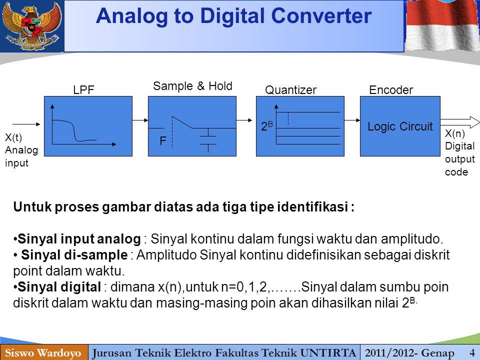 www.themegallery.com Analog to Digital Converter Siswo WardoyoJurusan Teknik Elektro Fakultas Teknik UNTIRTA2011/2012- Genap 4 Untuk proses gambar dia