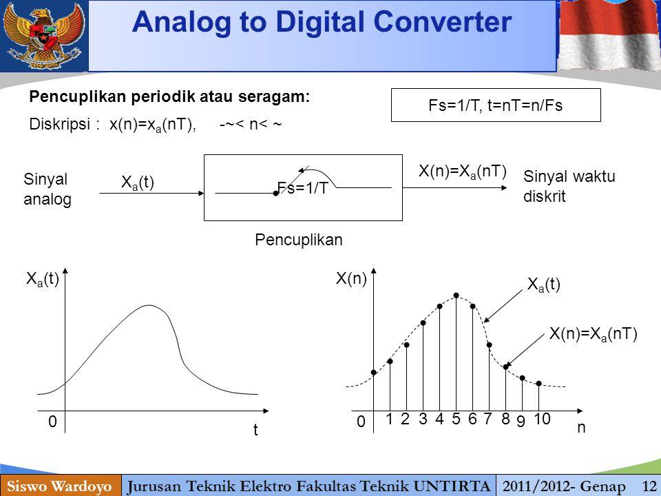 www.themegallery.com Analog to Digital Converter Siswo WardoyoJurusan Teknik Elektro Fakultas Teknik UNTIRTA2011/2012- Genap 12 Pencuplikan Pencuplika