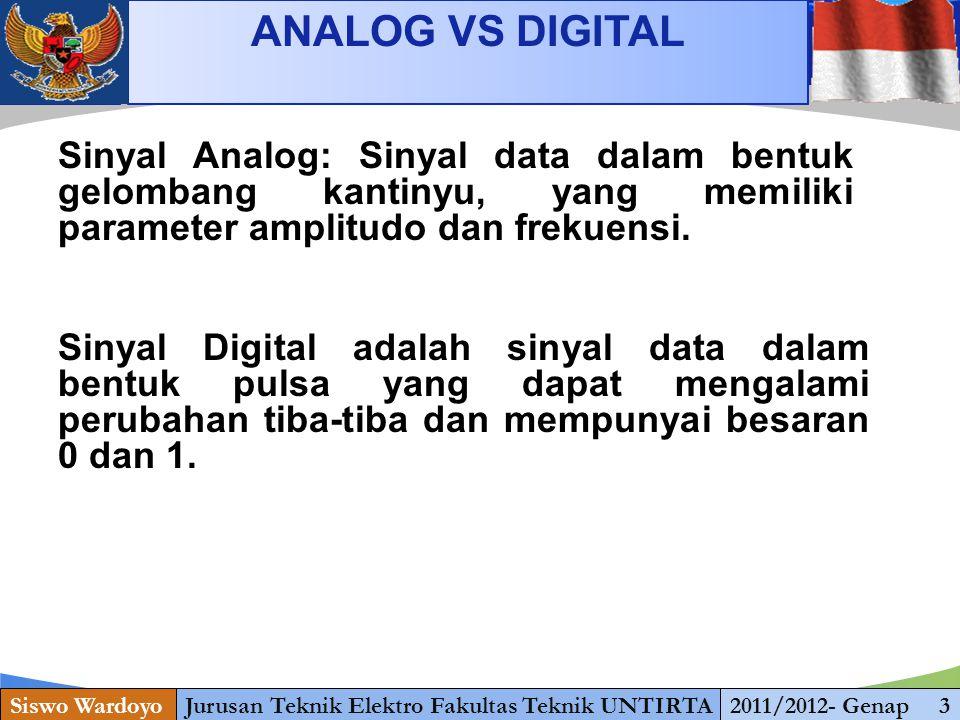 www.themegallery.com ANALOG VS DIGITAL Siswo WardoyoJurusan Teknik Elektro Fakultas Teknik UNTIRTA2011/2012- Genap 3 Sinyal Analog: Sinyal data dalam
