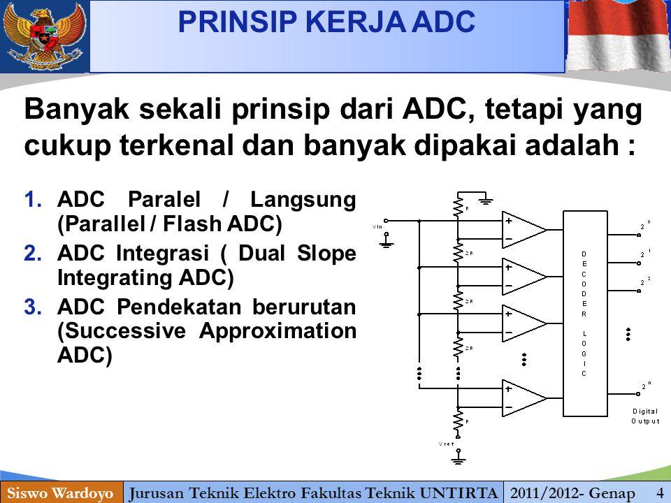 www.themegallery.com PRINSIP KERJA ADC Siswo WardoyoJurusan Teknik Elektro Fakultas Teknik UNTIRTA2011/2012- Genap 4 Banyak sekali prinsip dari ADC, t