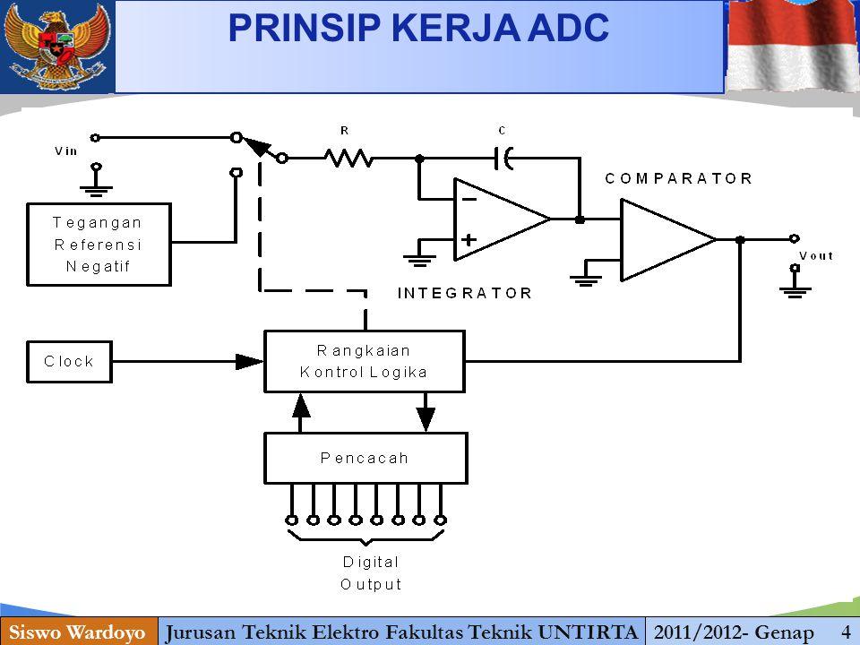 www.themegallery.com PRINSIP KERJA ADC Siswo WardoyoJurusan Teknik Elektro Fakultas Teknik UNTIRTA2011/2012- Genap 4