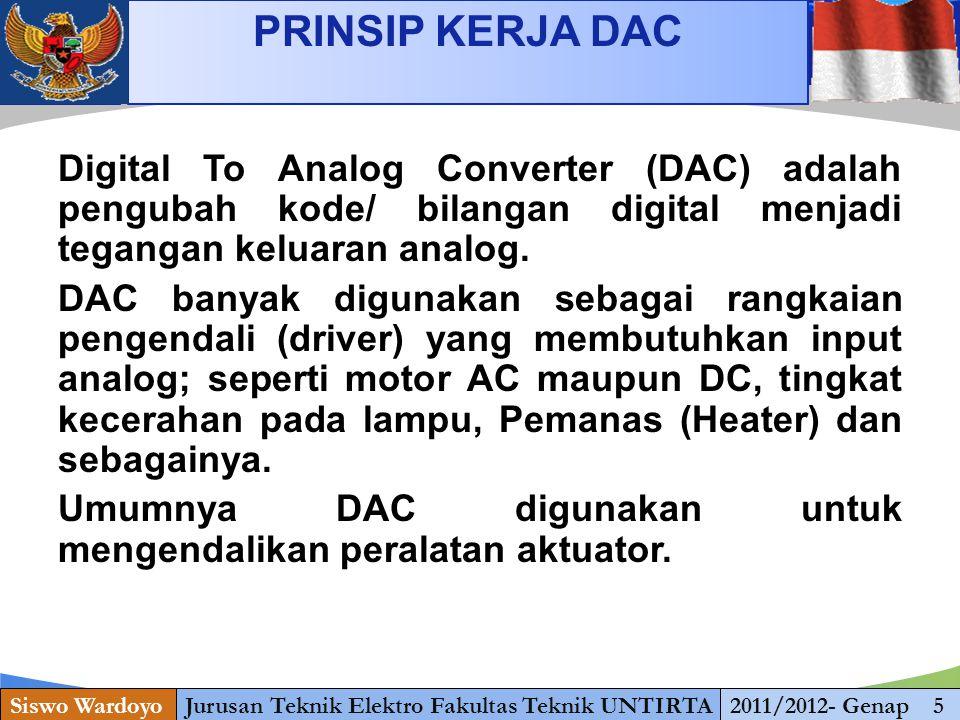 www.themegallery.com PRINSIP KERJA DAC Siswo WardoyoJurusan Teknik Elektro Fakultas Teknik UNTIRTA2011/2012- Genap 5 Digital To Analog Converter (DAC)