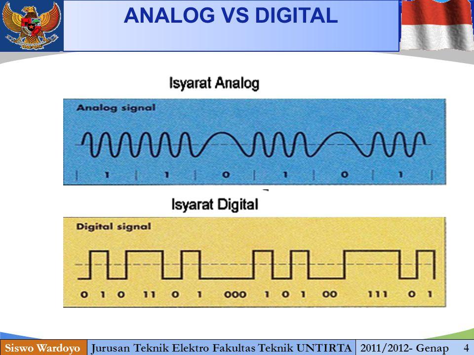 KUANTISASI SINYAL SINUSOIDA 0  22 33 44 -- -2  -3  -4  0T2T3T4T5T6T7T8T9Tt Amplitudo Cuplikan Terkuantisasi X q (nT) Sampel Terkuantisasi Sampel analog Aslinya Xa(t) Tingkat kuantisasi Diskritsasi amplitudo Diskritsasi waktu  Langkah kuantisasi Interval Pengkuanti sasi 25