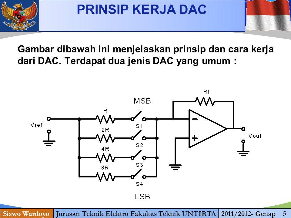 www.themegallery.com PRINSIP KERJA DAC Siswo WardoyoJurusan Teknik Elektro Fakultas Teknik UNTIRTA2011/2012- Genap 5 Gambar dibawah ini menjelaskan pr