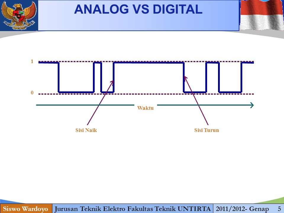 www.themegallery.com ANALOG VS DIGITAL Siswo WardoyoJurusan Teknik Elektro Fakultas Teknik UNTIRTA2011/2012- Genap 5 1 0 Waktu Sisi NaikSisi Turun