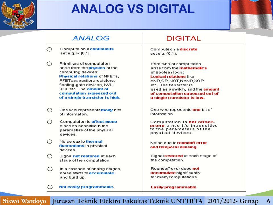 www.themegallery.com Analog Digital Converter Siswo WardoyoJurusan Teknik Elektro Fakultas Teknik UNTIRTA2011/2012- Genap 7 Analog To Digital Converter (ADC) adalah pengubah input analog menjadi kode – kode digital.