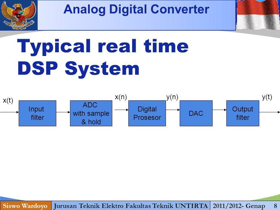 www.themegallery.com Analog Digital Converter Siswo WardoyoJurusan Teknik Elektro Fakultas Teknik UNTIRTA2011/2012- Genap 8 Input filter ADC with samp