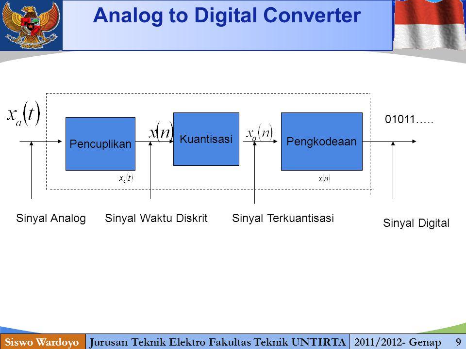 www.themegallery.com Analog to Digital Converter Siswo WardoyoJurusan Teknik Elektro Fakultas Teknik UNTIRTA2011/2012- Genap 9 Pencuplikan Kuantisasi