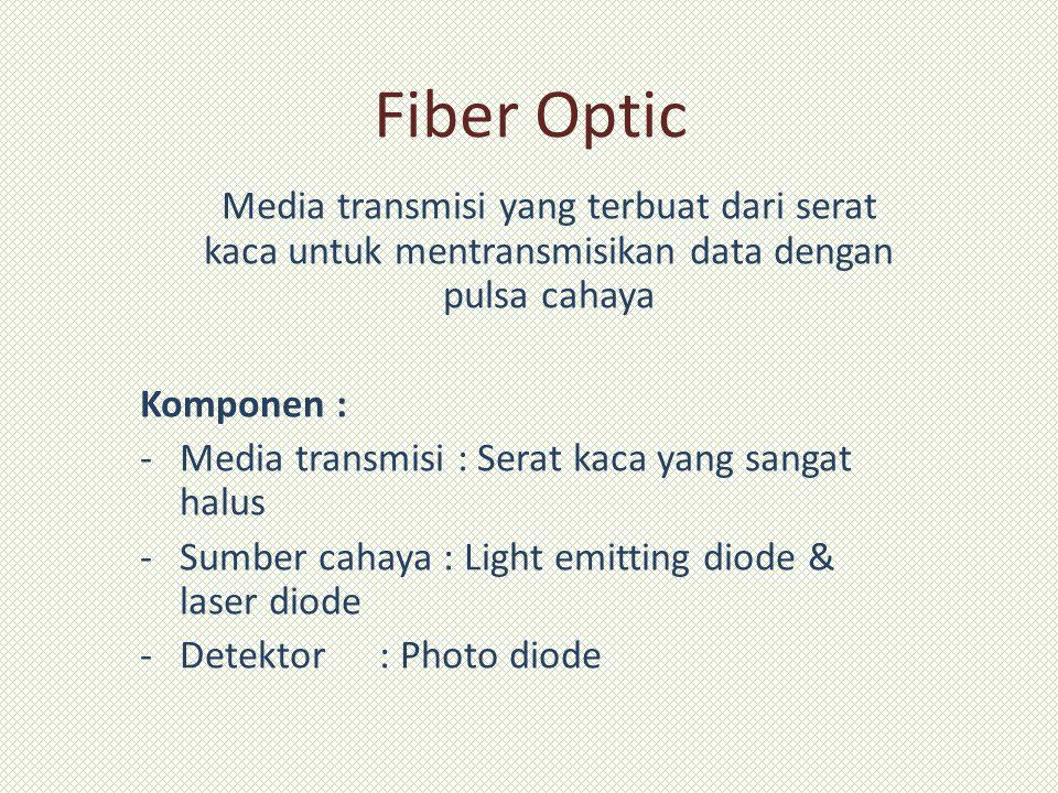 Fiber Optic Media transmisi yang terbuat dari serat kaca untuk mentransmisikan data dengan pulsa cahaya Komponen : -Media transmisi : Serat kaca yang sangat halus -Sumber cahaya : Light emitting diode & laser diode -Detektor : Photo diode
