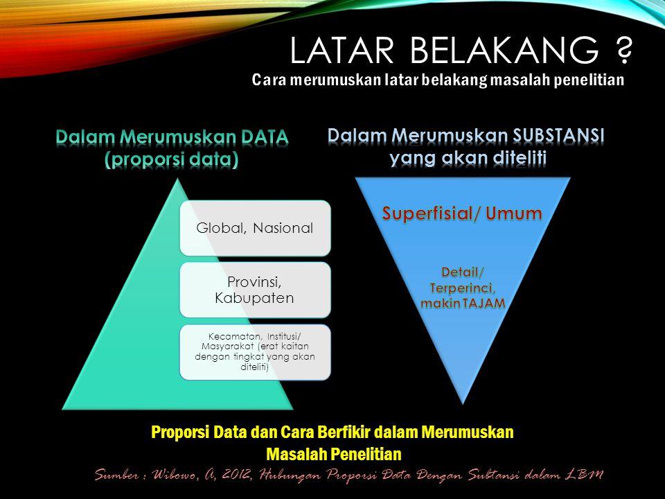 LATAR BELAKANG ? Global, NasionalProvinsi, Kabupaten Kecamatan, Institusi/ Masyarakat (erat kaitan dengan tingkat yang akan diteliti) Proporsi Data da