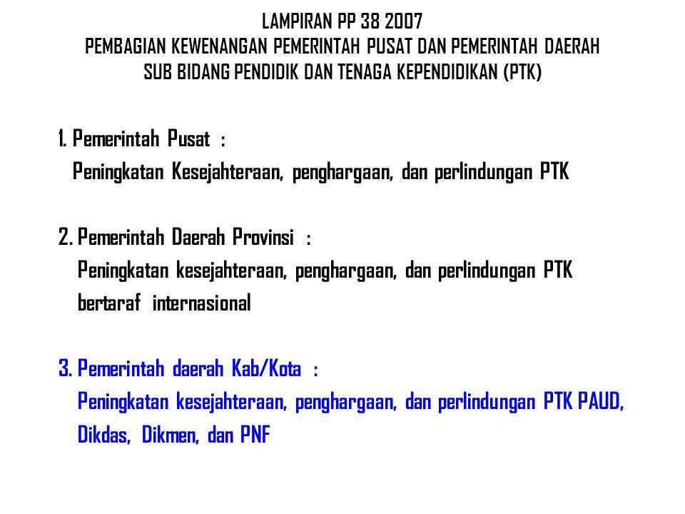 LAMPIRAN PP 38 2007 PEMBAGIAN KEWENANGAN PEMERINTAH PUSAT DAN PEMERINTAH DAERAH SUB BIDANG PENDIDIK DAN TENAGA KEPENDIDIKAN (PTK) 1.