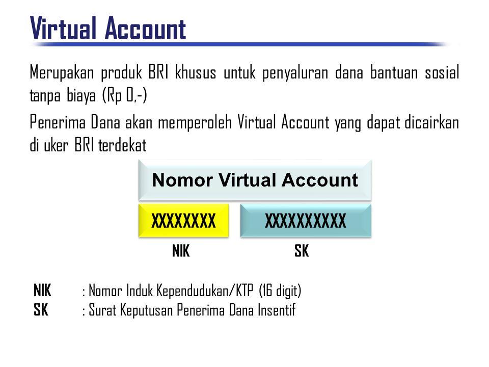 Merupakan produk BRI khusus untuk penyaluran dana bantuan sosial tanpa biaya (Rp 0,-) Penerima Dana akan memperoleh Virtual Account yang dapat dicairkan di uker BRI terdekat Virtual Account Nomor Virtual Account XXXXXXXX XXXXXXXXXX SKNIK NIK : Nomor Induk Kependudukan/KTP (16 digit) SK : Surat Keputusan Penerima Dana Insentif