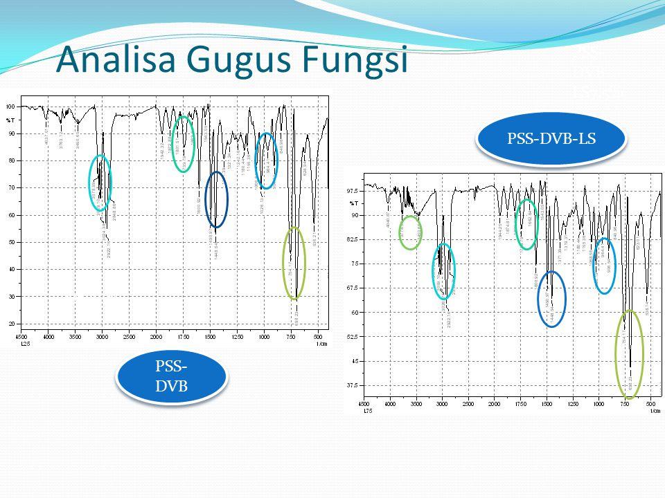 Analisa Gugus Fungsi PSS-DVB PSS- DVB- LS7,5% PSS- DVB PSS-DVB-LS