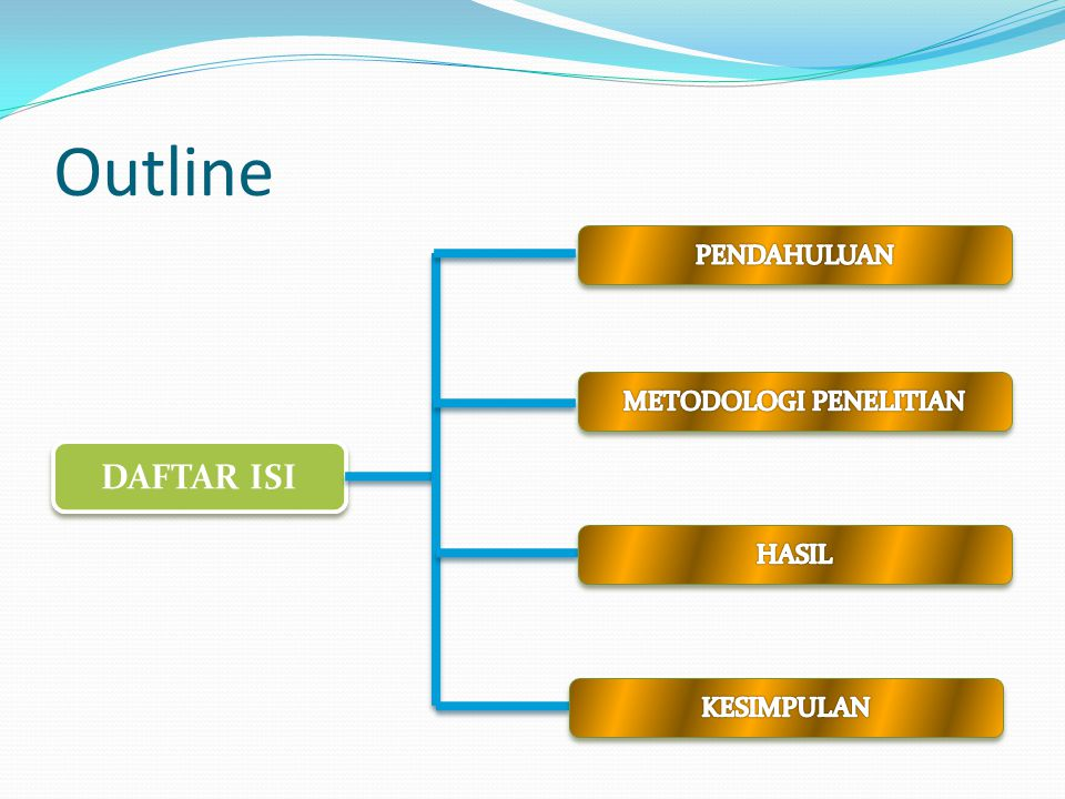 Outline DAFTAR ISI