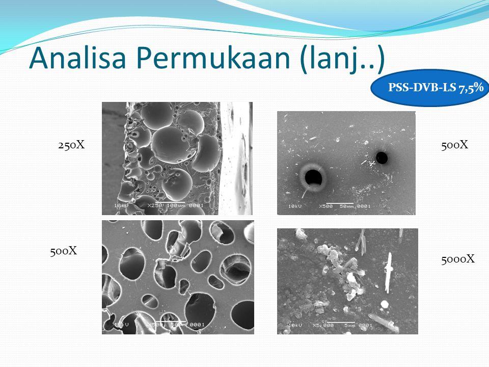 Analisa Permukaan (lanj..) PSS-DVB-LS 7,5% 250X500X 5000X