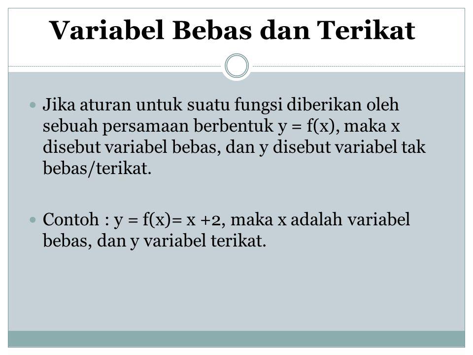 Jika aturan untuk suatu fungsi diberikan oleh sebuah persamaan berbentuk y = f(x), maka x disebut variabel bebas, dan y disebut variabel tak bebas/ter