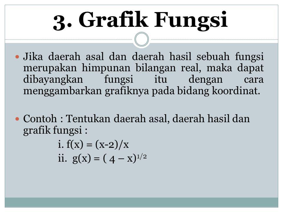 3. Grafik Fungsi Jika daerah asal dan daerah hasil sebuah fungsi merupakan himpunan bilangan real, maka dapat dibayangkan fungsi itu dengan cara mengg