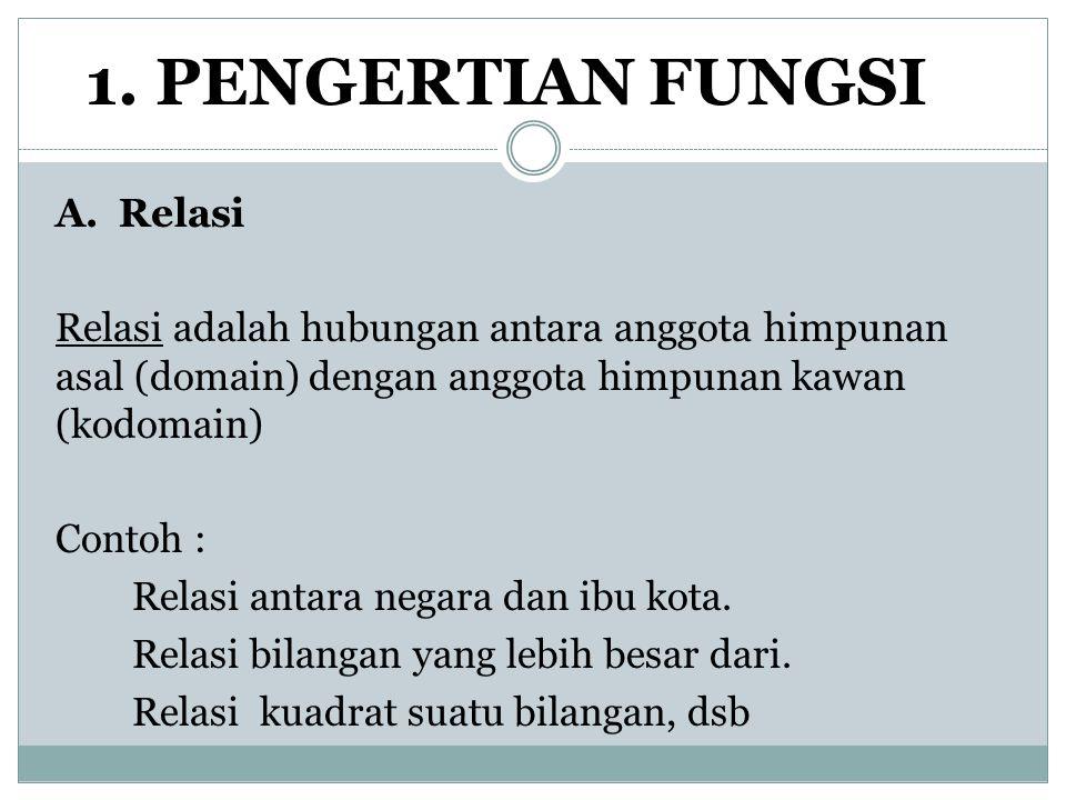 1. PENGERTIAN FUNGSI A. Relasi Relasi adalah hubungan antara anggota himpunan asal (domain) dengan anggota himpunan kawan (kodomain) Contoh : Relasi a