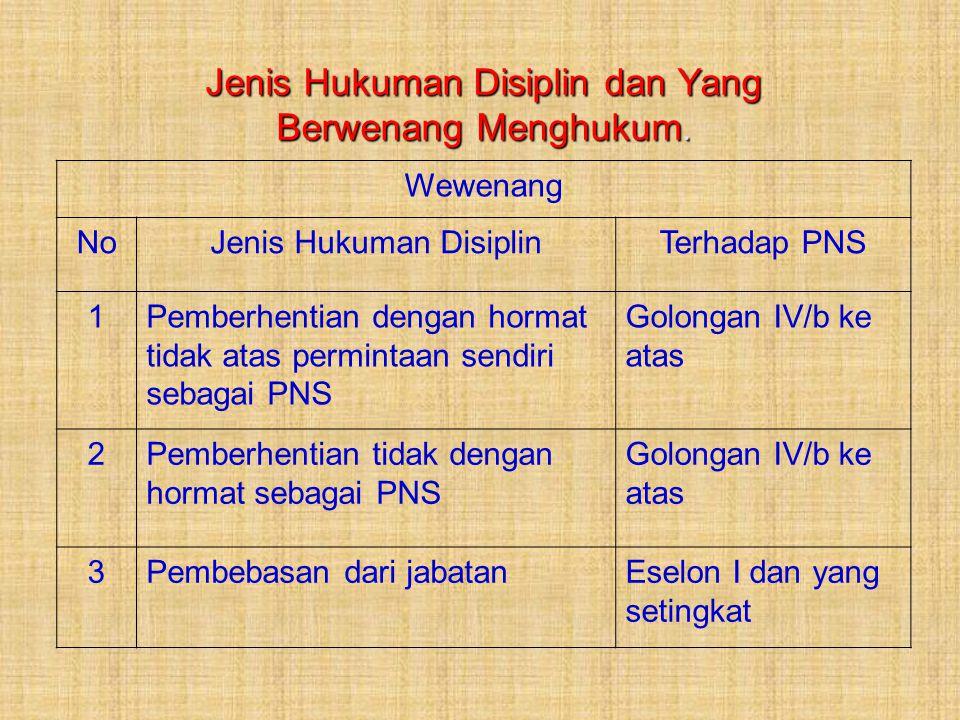 Jenis Hukuman Disiplin dan Yang Berwenang Menghukum. Wewenang NoJenis Hukuman DisiplinTerhadap PNS 1Pemberhentian dengan hormat tidak atas permintaan