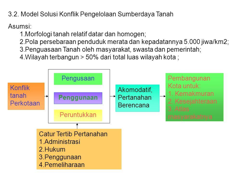 Asumsi: 1.Morfologi tanah relatif datar dan homogen; 2.Pola persebaraan penduduk merata dan kepadatannya 5.000 jiwa/km2; 3.Penguasaan Tanah oleh masya