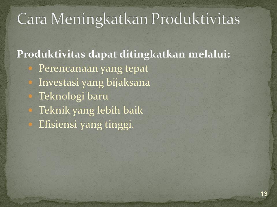 B. Eksternal (Manajemen) Produktivitas adalah kemampuan menghasilkan lebih banyak & berkualitas lebih baik dengan usaha yang sama. Produktivitas tenag