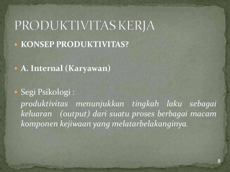 Agar produktivitas meningkat perlu mempelajari perilaku manusia terlebih dahulu, karena: 1.