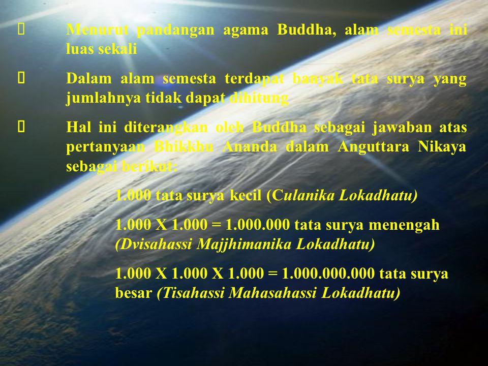 5.Dhamma Niyama Hukum universal tentang segala sesuatu yang tidak diatur oleh keempat Niyama tersebut di atas, misalnya:  Terjadinya keajaiban alam p