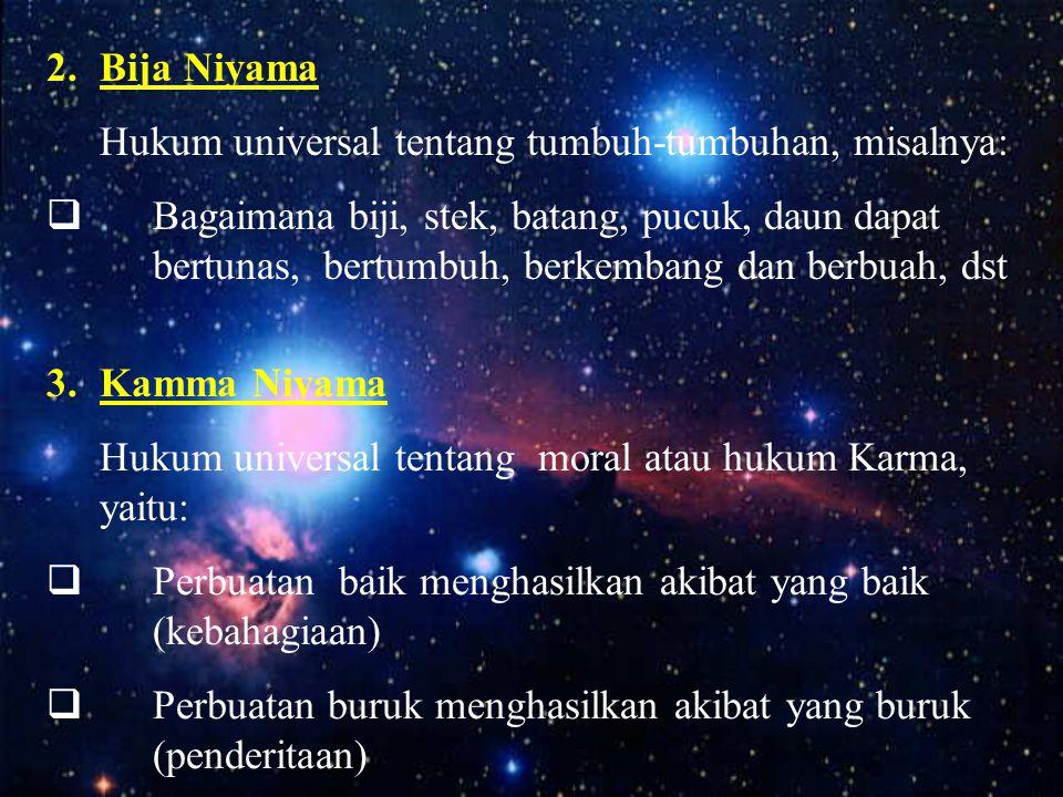 Jenis-Jenis Niyama 1.Utu Niyama Hukum universal tentang energi yang mengatur:  Terbentuk dan hancurnya bumi, planet, tata surya, temperatur, cuaca, h