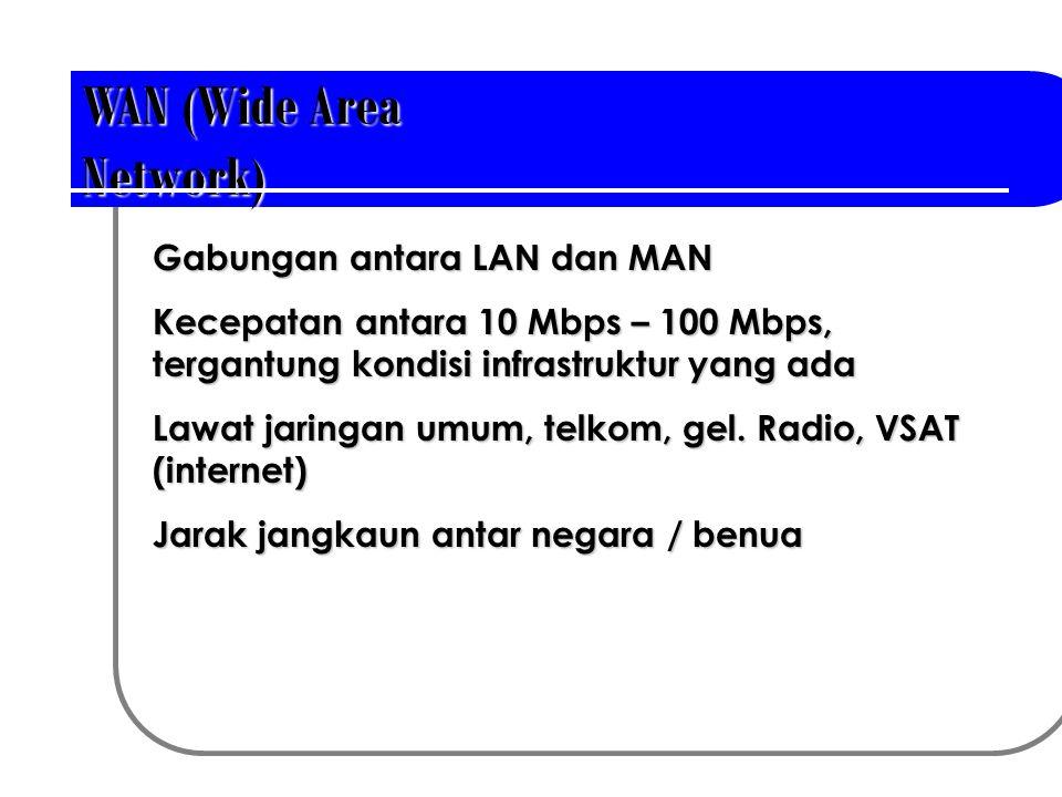 WAN (Wide Area Network) Gabungan antara LAN dan MAN Kecepatan antara 10 Mbps – 100 Mbps, tergantung kondisi infrastruktur yang ada Lawat jaringan umum, telkom, gel.