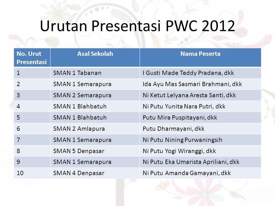 Urutan Presentasi PWC 2012 No.