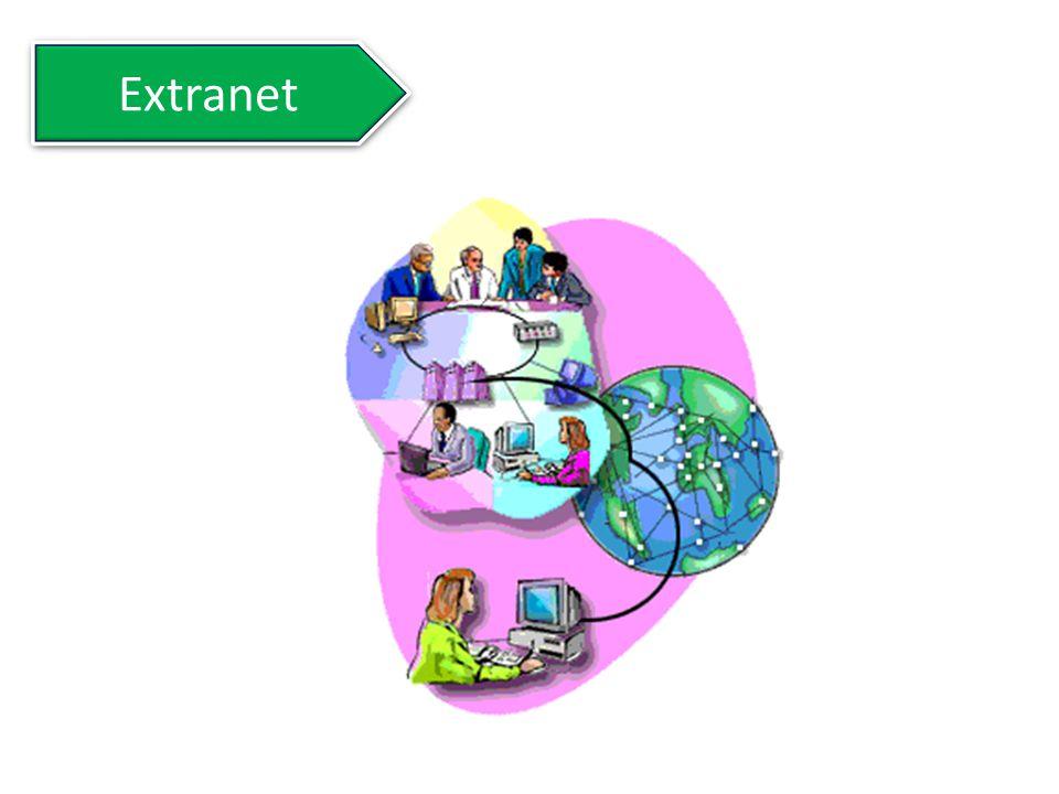 Internet Interconnected Network Tujuan : untuk share data dan informasi secara bersama-sama (seluruh dunia).