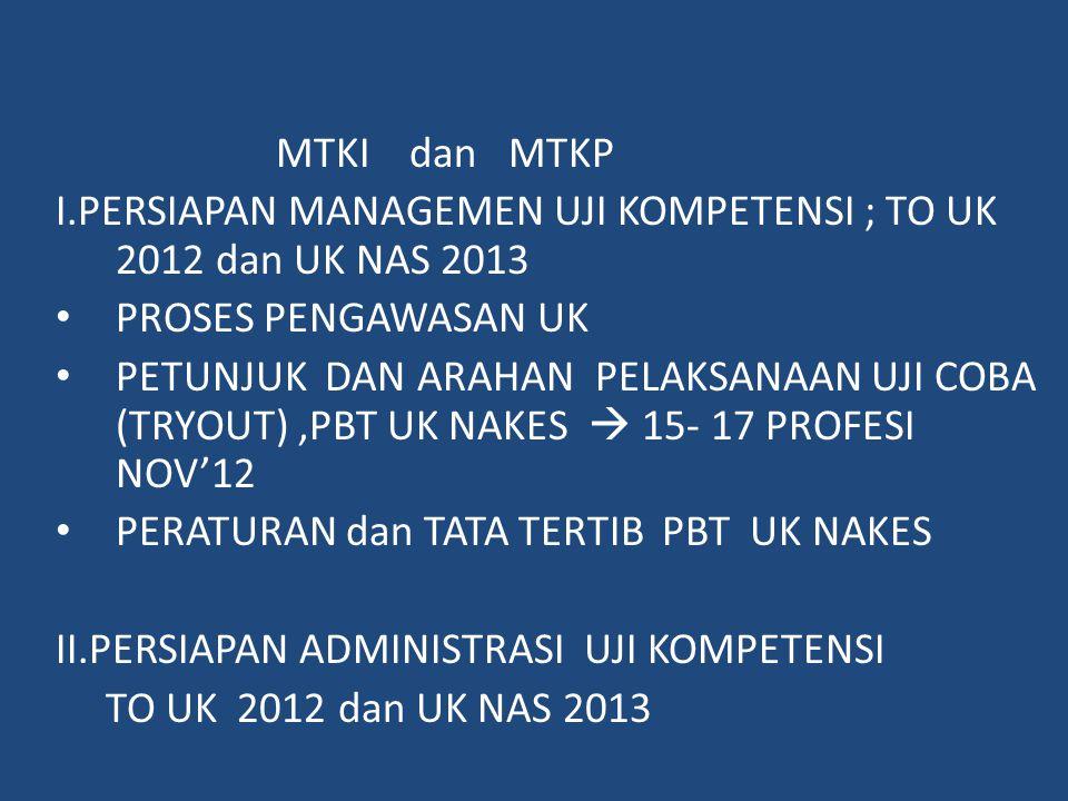 MTKI dan MTKP I.PERSIAPAN MANAGEMEN UJI KOMPETENSI ; TO UK 2012 dan UK NAS 2013 PROSES PENGAWASAN UK PETUNJUK DAN ARAHAN PELAKSANAAN UJI COBA (TRYOUT)