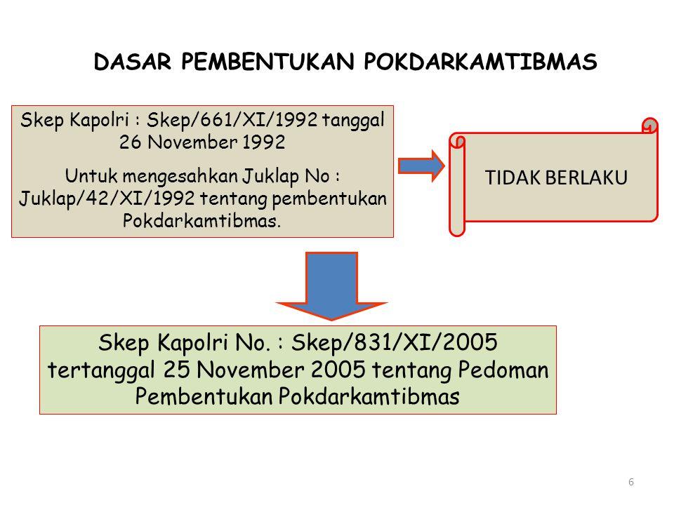 DASAR PEMBENTUKAN POKDARKAMTIBMAS Skep Kapolri : Skep/661/XI/1992 tanggal 26 November 1992 Untuk mengesahkan Juklap No : Juklap/42/XI/1992 tentang pem
