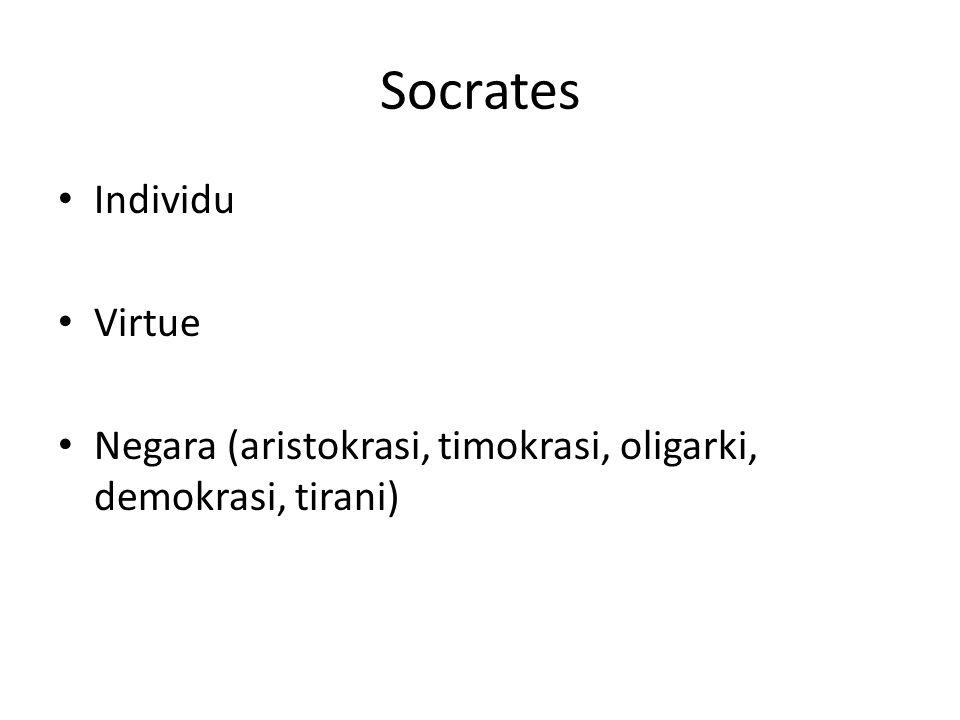 Socrates Individu Virtue Negara (aristokrasi, timokrasi, oligarki, demokrasi, tirani)