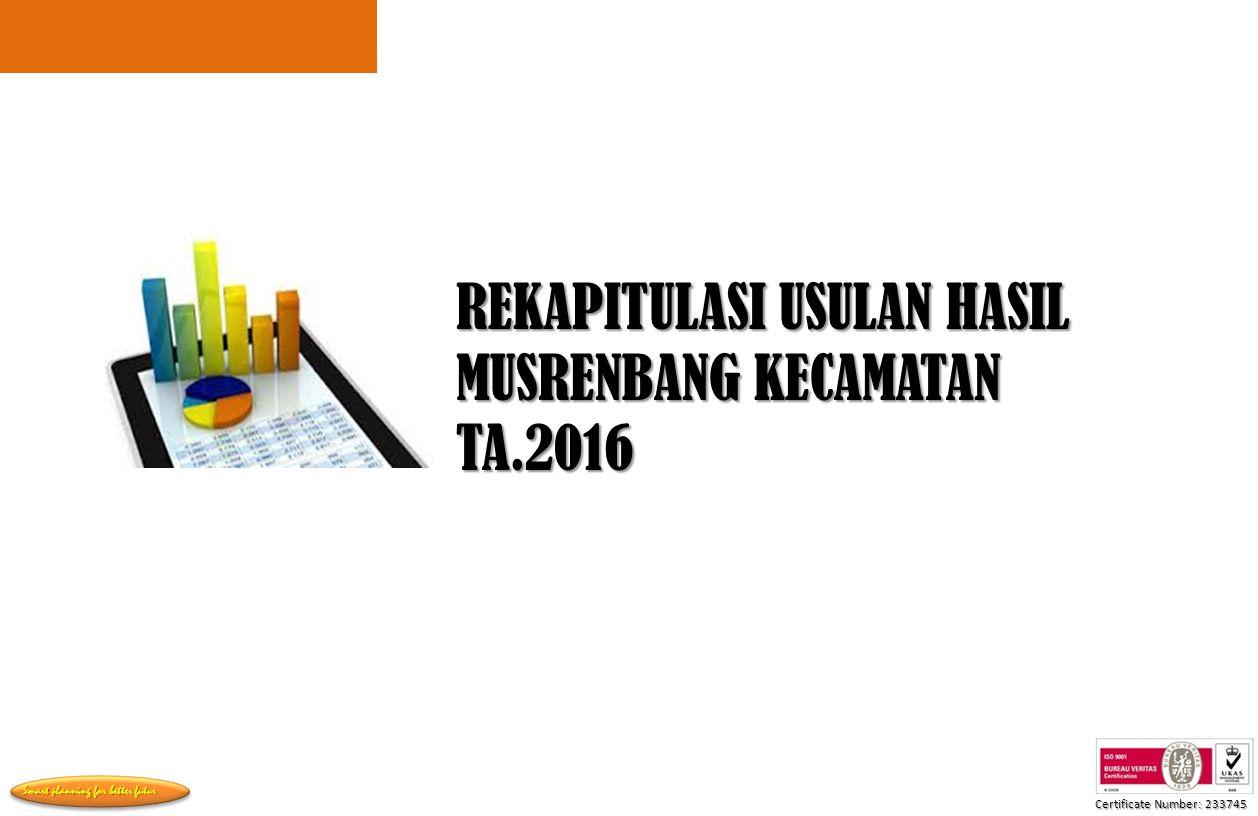 Certificate Number: 233745 Smart planning for better futur REKAPITULASI USULAN HASIL MUSRENBANG KECAMATAN TA.2016