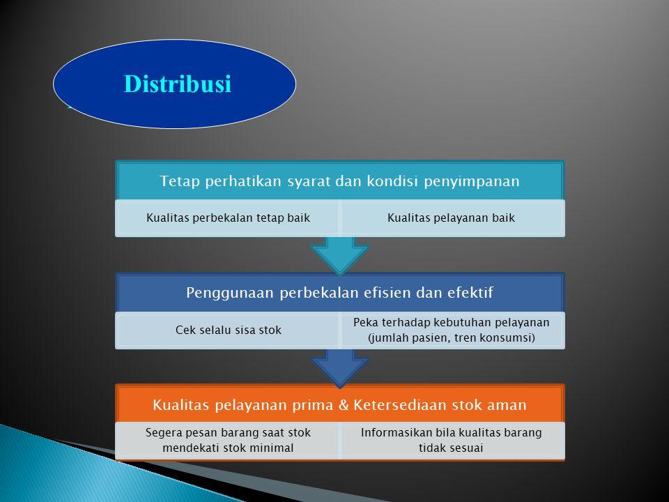 Disribution Distribusi Kualitas pelayanan prima & Ketersediaan stok aman Segera pesan barang saat stok mendekati stok minimal Informasikan bila kualit