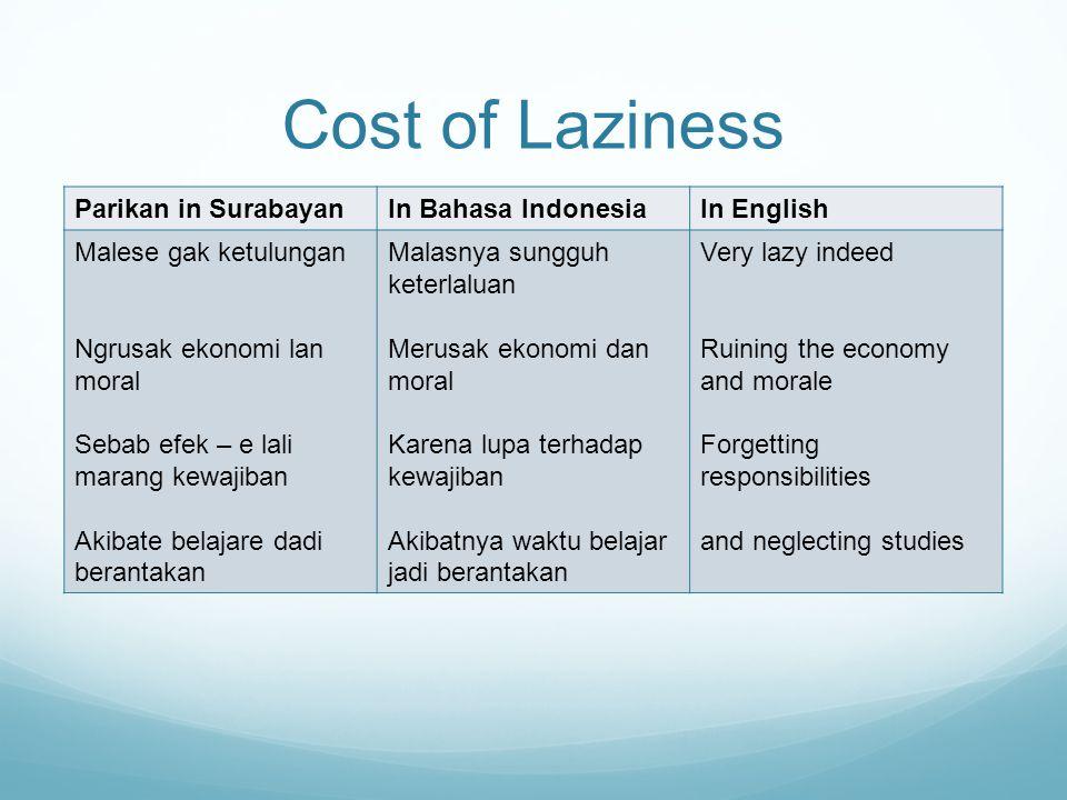 Cost of Laziness Parikan in SurabayanIn Bahasa IndonesiaIn English Malese gak ketulungan Ngrusak ekonomi lan moral Sebab efek – e lali marang kewajiba