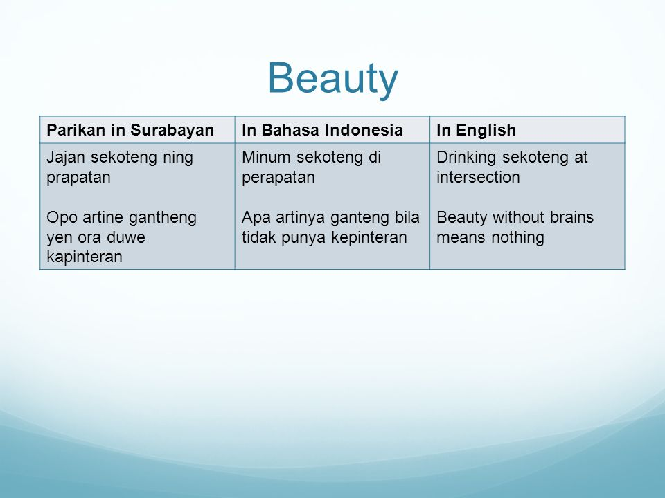 Beauty Parikan in SurabayanIn Bahasa IndonesiaIn English Jajan sekoteng ning prapatan Opo artine gantheng yen ora duwe kapinteran Minum sekoteng di perapatan Apa artinya ganteng bila tidak punya kepinteran Drinking sekoteng at intersection Beauty without brains means nothing