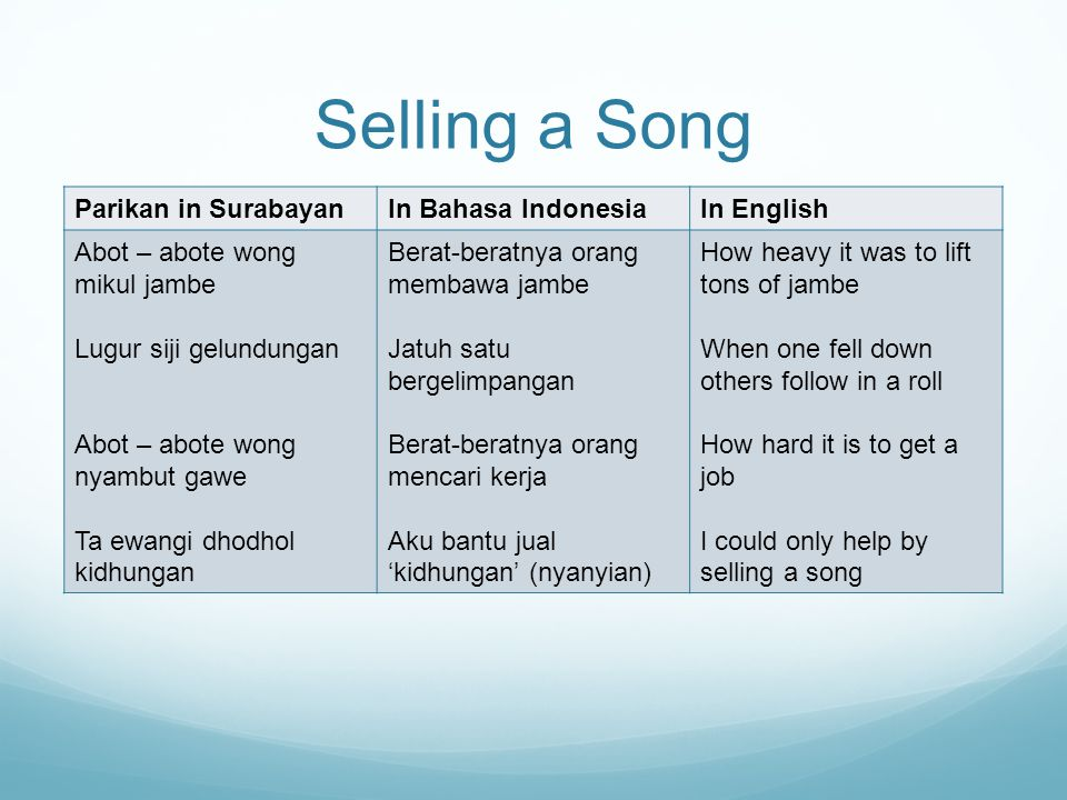 Selling a Song Parikan in SurabayanIn Bahasa IndonesiaIn English Abot – abote wong mikul jambe Lugur siji gelundungan Abot – abote wong nyambut gawe T