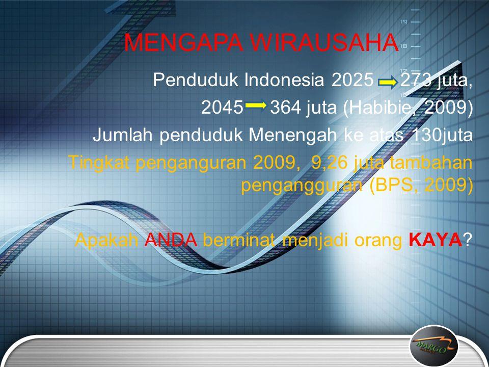 LOGO Penduduk Indonesia 2025 273 juta, 2045 364 juta (Habibie, 2009) Jumlah penduduk Menengah ke atas 130juta Tingkat penganguran 2009, 9,26 juta tamb