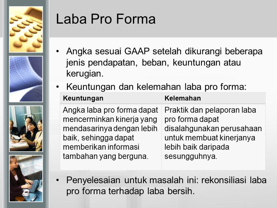 Laba Pro Forma Angka sesuai GAAP setelah dikurangi beberapa jenis pendapatan, beban, keuntungan atau kerugian. Keuntungan dan kelemahan laba pro forma