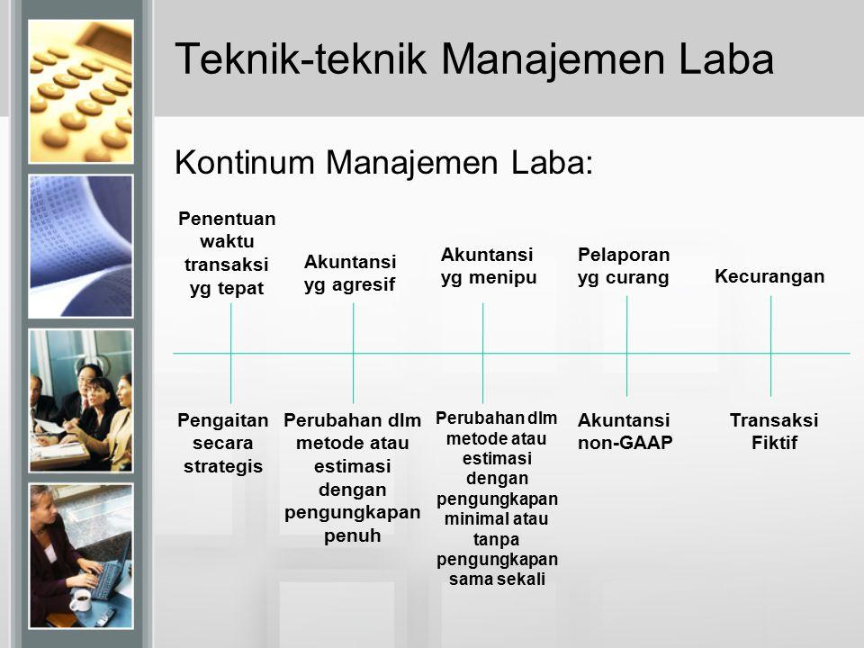 Teknik-teknik Manajemen Laba Kontinum Manajemen Laba: Pengaitan secara strategis Perubahan dlm metode atau estimasi dengan pengungkapan penuh Perubaha