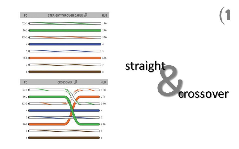 & crossover straight (1(1