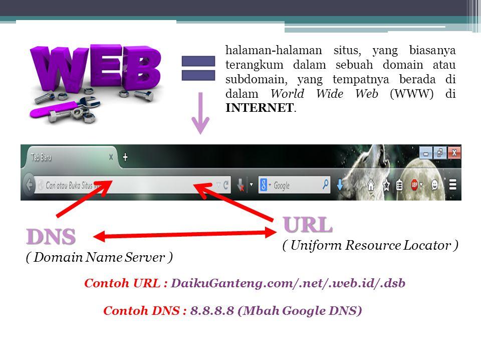 halaman-halaman situs, yang biasanya terangkum dalam sebuah domain atau subdomain, yang tempatnya berada di dalam World Wide Web (WWW) di INTERNET.