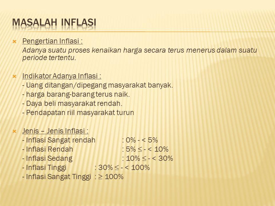  Pengertian Inflasi : Adanya suatu proses kenaikan harga secara terus menerus dalam suatu periode tertentu.