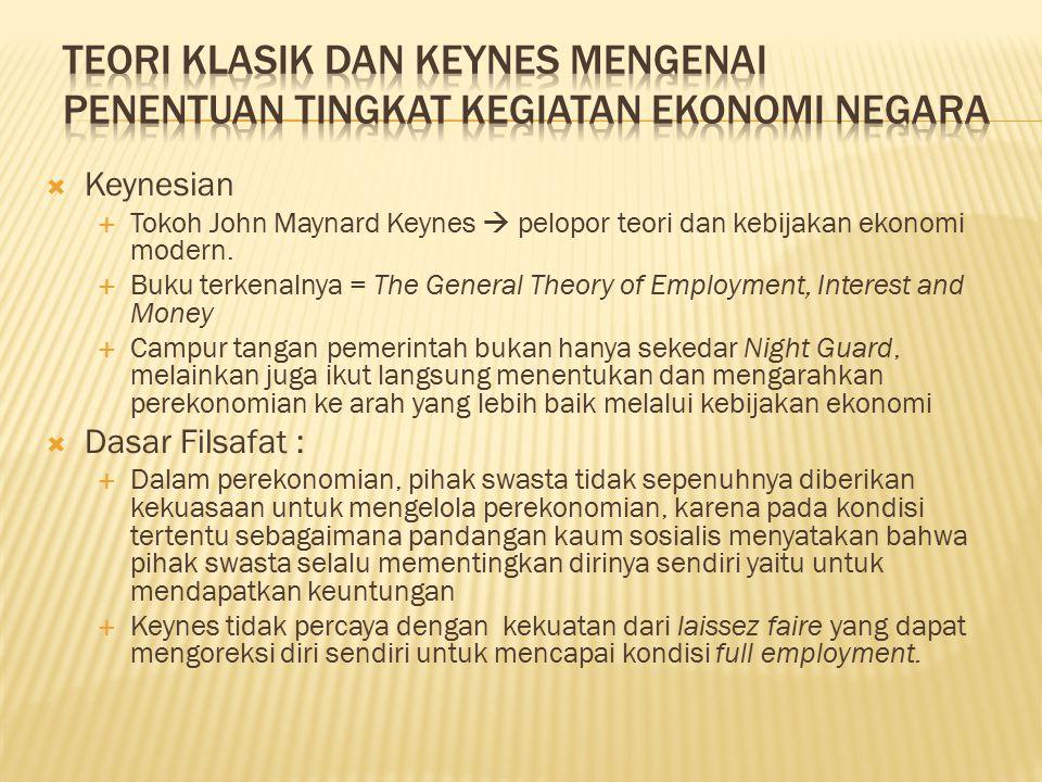  Keynesian  Tokoh John Maynard Keynes  pelopor teori dan kebijakan ekonomi modern.